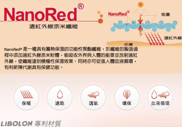 nanoRed 發熱纖維